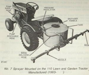 John Deere 7 Sprayer Parts Catalog Manual Book Original for garden tractor 5/79