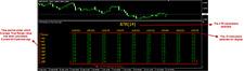 Average True Range Indicator for MT4  - Digital Download