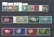 More details for kenya 1977 sg 107/21 mnh cat £55