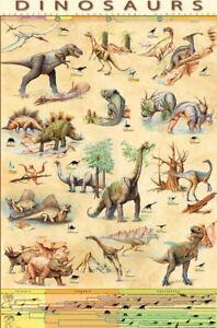 Dino Dinosaurier - Poster 61x91,5 cm