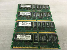 4GB (4X1GB) PC1600, DDR 200, ECC MEMORY FOR HP WORKSTATION XW9300 AMD Opteron