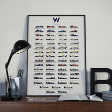 WILLIAMS Formula 1 history poster- Formula One - F1 - Formula 1