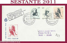SAN MARINO FDC FAIP F.A.I.P. LE VIRTù CIVILI 1977 (320)