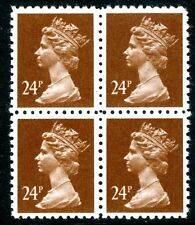 24p Forgery Block of 4 V75936