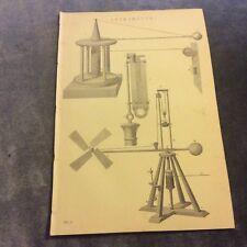 Book Print - Anemometer - 1880