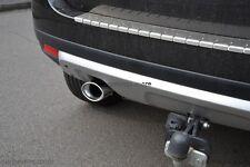 Dacia Duster Auspuffblende in OVALER Form  EDELSTAHL