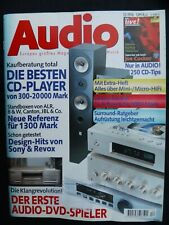 Audio 12/96, KENWOOD DP 7090, Rotel ra 980 BX, CHARIO Hiper 1,sac Rasta 1, Equinox 2
