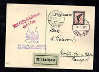 1931 Berlin Germany Graf Zeppelin Postcard Cover to Gorlitz Baltic Flight LZ 127