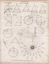 1815 GEORGIAN PRINT ~ NAVIGATION MERCATORS PARALLEL SAILING VARIOUS