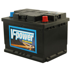 Volkswagen Polo Dune 1.4 (2004-2010) Car Battery Type 075