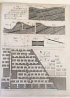 Antique Print -1806 Original Steel Engraving - Coal Mine