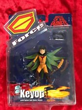 Manufacturing Flaw KEYOP Variant Diamond Select G FORCE BATTLE OF THE PLANETS