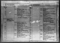 Marine-Flugabwehrabteilung - Frankreich-Niederlande und Norwegen von 1942 - 1945
