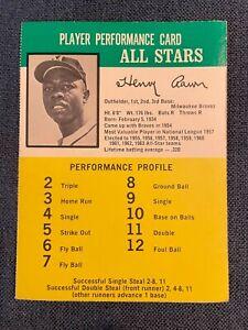 1964 Challenge the Yankees - Hank Aaron