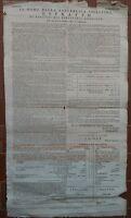 1797  REPUBBLICA CISALPINA SOPPRESSIONE VENDITA COMMENDE DEI CAVALIERI DI MALTA