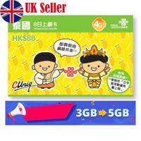 Prepaid Sim Card Thailand Thai Unlimited Data (FUP 3gb) data 8 days - 4GB LTE