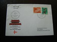 SUISSE - enveloppe 6/4/1975 (cy12) switzerland