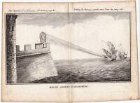 Gravure XVIIIe Verre Ardent Archimède Syracuse Archimedes Burning Glass 1780