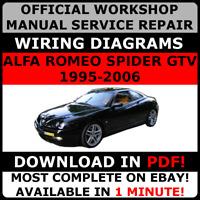 # OFFICIAL WORKSHOP Repair MANUAL for ALFA ROMEO SPIDER GTV 1995-2006 #