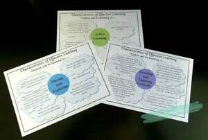 A5 2021 Characteristics of Effective Learning (COEL) wall display EYFS posters.