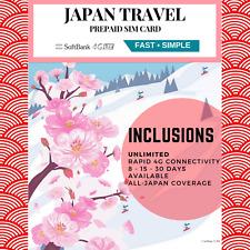 JAPAN SIM Card - Travel: 15 Days · 4G/LTE · UNLIMITED Data