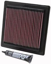 K&N PL-5003 Replacement Air Filter for 2003-07 Polaris Predator 500