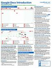 Google Docs Training Guide Quick Reference Card 4 Page Cheat Sheet Instructions