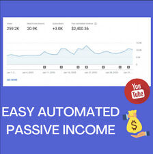 Business For Sale Copy My 12000 Per Year Online Business Best On Ebay