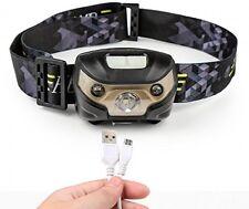 Torcia Testa, blusmart Proiettore LED Ricaricabile USB CREE FARO perfetto per