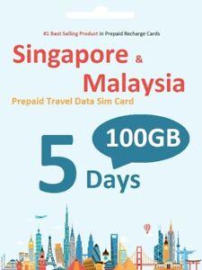 $1.9/day 5 days Singapore & Malaysia Travel data SIM card 100GB Data