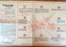 Truimph motor Bikes B and C Ranges Lubrication Chart Circa 1960s