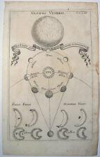 1696 JOHANN ZAHN SPECULA PHYSICO MATHEMATICO-HISTORICA PLANET VENUS & SATELLITE