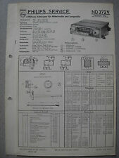 PHILIPS nd372v Autoradio SERVICE MANUAL Edizione 05/57