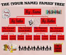 Árbol Familiar 4 generación de tabla de genealogía alfombrilla de ratón Nuevo