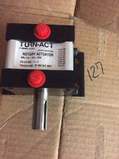 TURN ACT INC 112-1S1-200