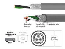 Kimber PK14 Stromkabel als Meterware - Querschnitt AWG 14 = 3 x 2,08 qmm NEU