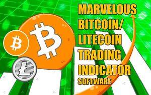 Marvelous Crypto trading indicator software