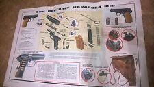 posters Makarov pistol.PM.9 mm. the diagram of the gun.Makarov.Makarych