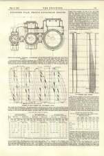 1891 cilindro motore di espansione triplo piano