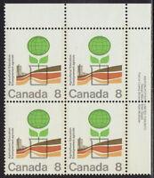 CANADA #640 8¢ Agricultural College UR Inscription Block MNH