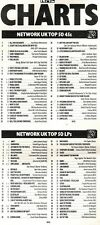 5/6/93PGN56 NME CHARTS PAGE : ACE OF BASE NO.1