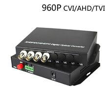 4CH TVI CVI Video Fiber Optical Media Converters for HD 960P CVI TVI AHD CCTV