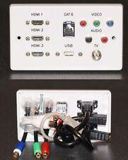 PIASTRA MURO AV, 3 X HDMI/Cat6 Network/RGB/RCA Fono/USB2.0/PRESE TV