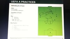 Football Soccer Coaching Sessions - Over 100 documents.