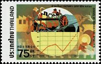 Census of Agriculture (MNH)