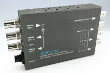 AJA D10CE Serial Digital to Component/Composite Analog Converter
