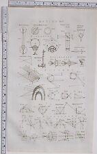 1788 antico stampa Optics ARCOBALENO diagrammi polyhedron Optic posizionare polemoscope
