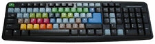 AVID MEDIA COMPOSER EDITING KEYBOARD - NEW IN BOX