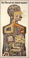print large Body human german engine  painting canvas unframed Australia art