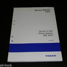 Wiring Diagrams / Schaltpläne Volvo S 60 / Stand 2001